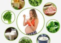 Eating iceberg lettuce during pregnancy (Salad): It's Safe?