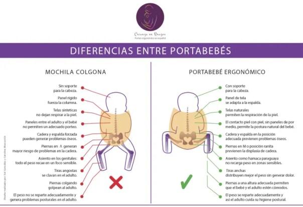 Diferencia entre portabebe ergonomico y colgona