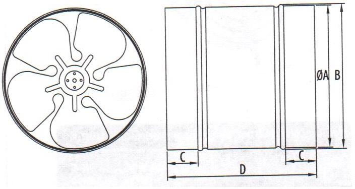 Industrieventilatoren ø160mm 280m3/h 40W IPx2 Dospel preis