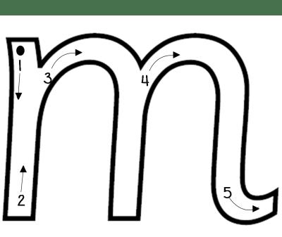 Letter m formation