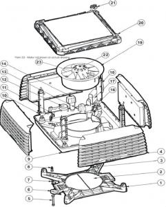 Evaporative Cooler Servicing, Maintenance, Spares & Parts