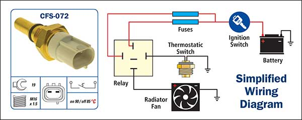 cooling fan switches cfs