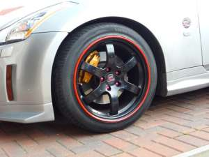 WHeel and Rim Protection