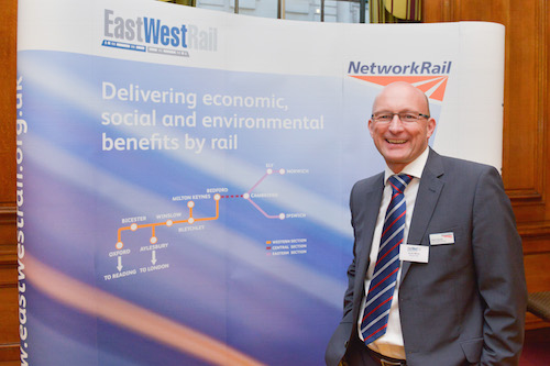 East West Rail