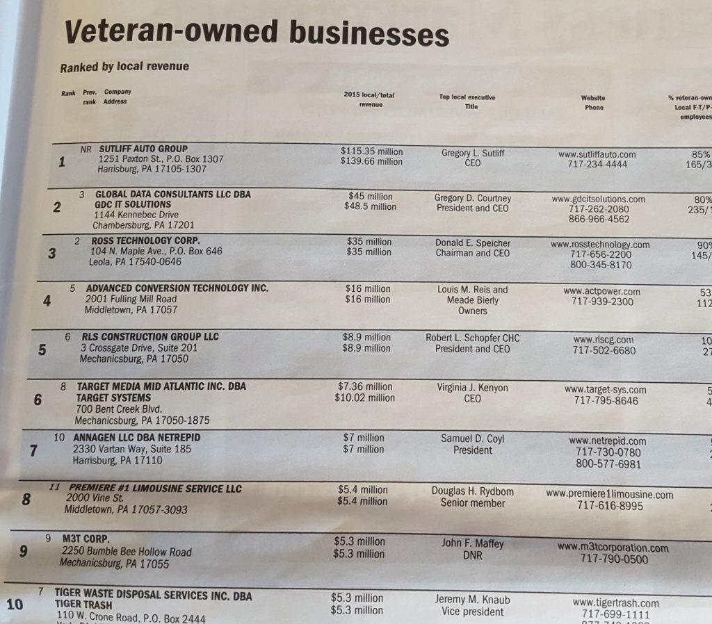 Premiere Ranks No 8 Veteran Owned Businesses
