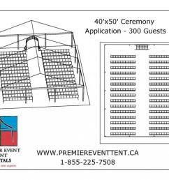 party tent diagram [ 1024 x 791 Pixel ]