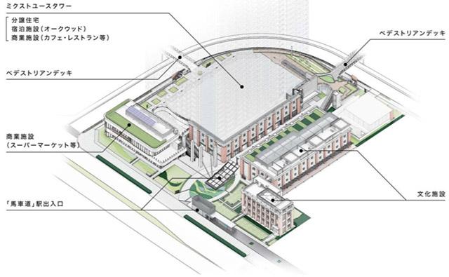 1〜2階の商業施設
