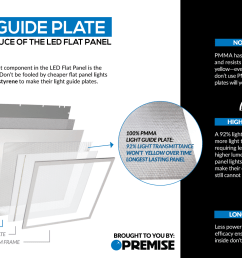 so next time you consider an led flat panel be informed and ask the manufacturer the question what s in your light guide plate  [ 1600 x 1000 Pixel ]