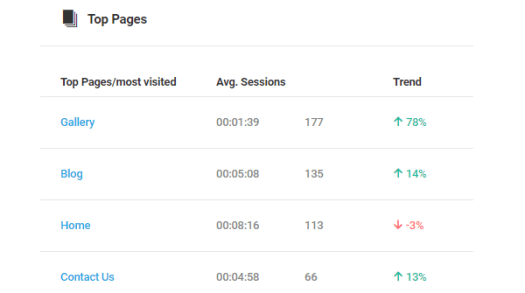 Screenshot of the top pages.