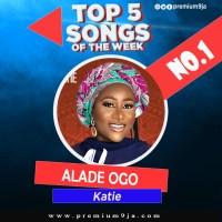 Top 5 Trending Gospel Songs | 4TH WEEK OF MAY, 2020