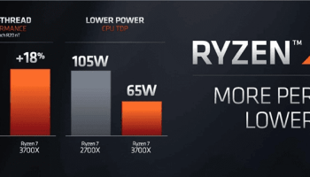 Best DDR4 RAM for Ryzen 7 2700X Builds in 2019 | PremiumBuilds