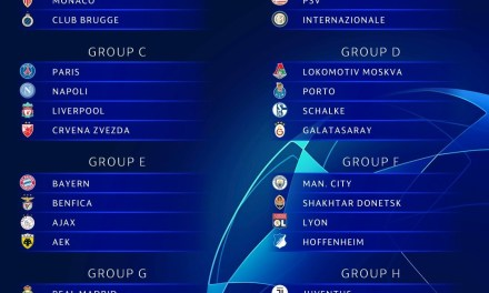 2018/19 UEFA Champions League Group Stage draw – Full List