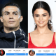 Cristiano Ronaldo surpasses Selena Gomez, becomes the most followed person on Instagram