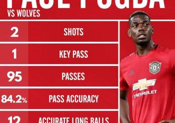 Scapegoat: 6 ft 3 Man Utd star answered critics again on Monday despite costly error – opinion