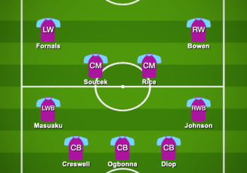 Moyes makes 2 changes, £40k-p/w man drops to the bench: Predicted WHU XI vs Leicester – opinion
