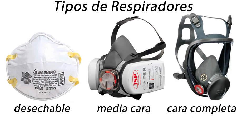 Tipos de respiradores - COVID19