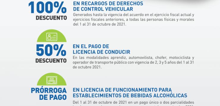 CONTINÚA GOBTAM BRINDANDO BENEFICIOS FISCALES PARA LOS CONTRIBUYENTES.