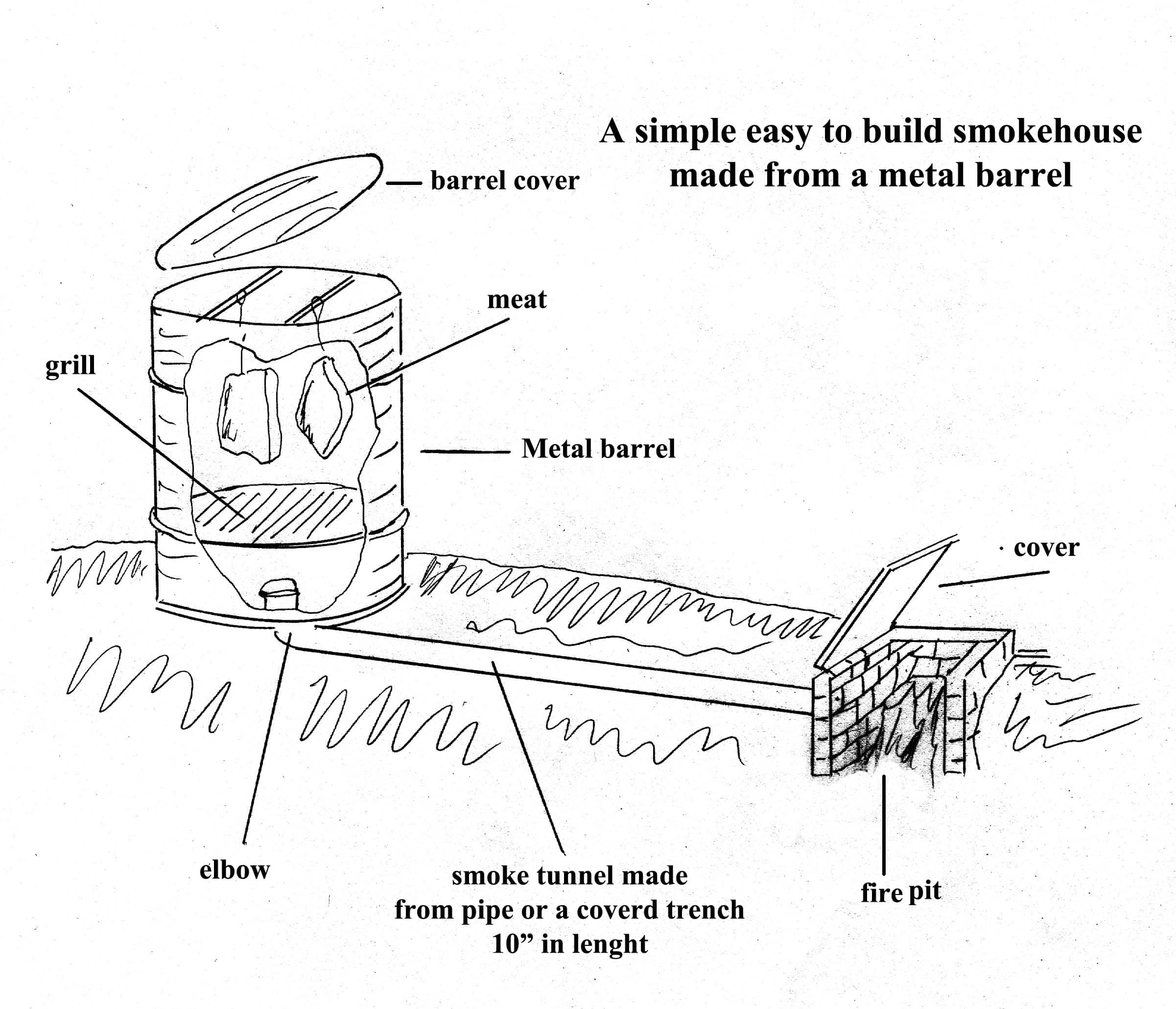 Building A Simple Barrel Smoker