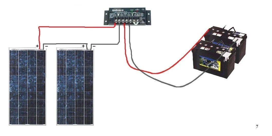 solar panel wiring for camper. wiring diagram images database, Wiring diagram