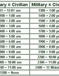 hour clock hopefully the above chart will have fully explained how it works try using and you be surprised at easy is also converting civilian to military time rh preparednessadvice