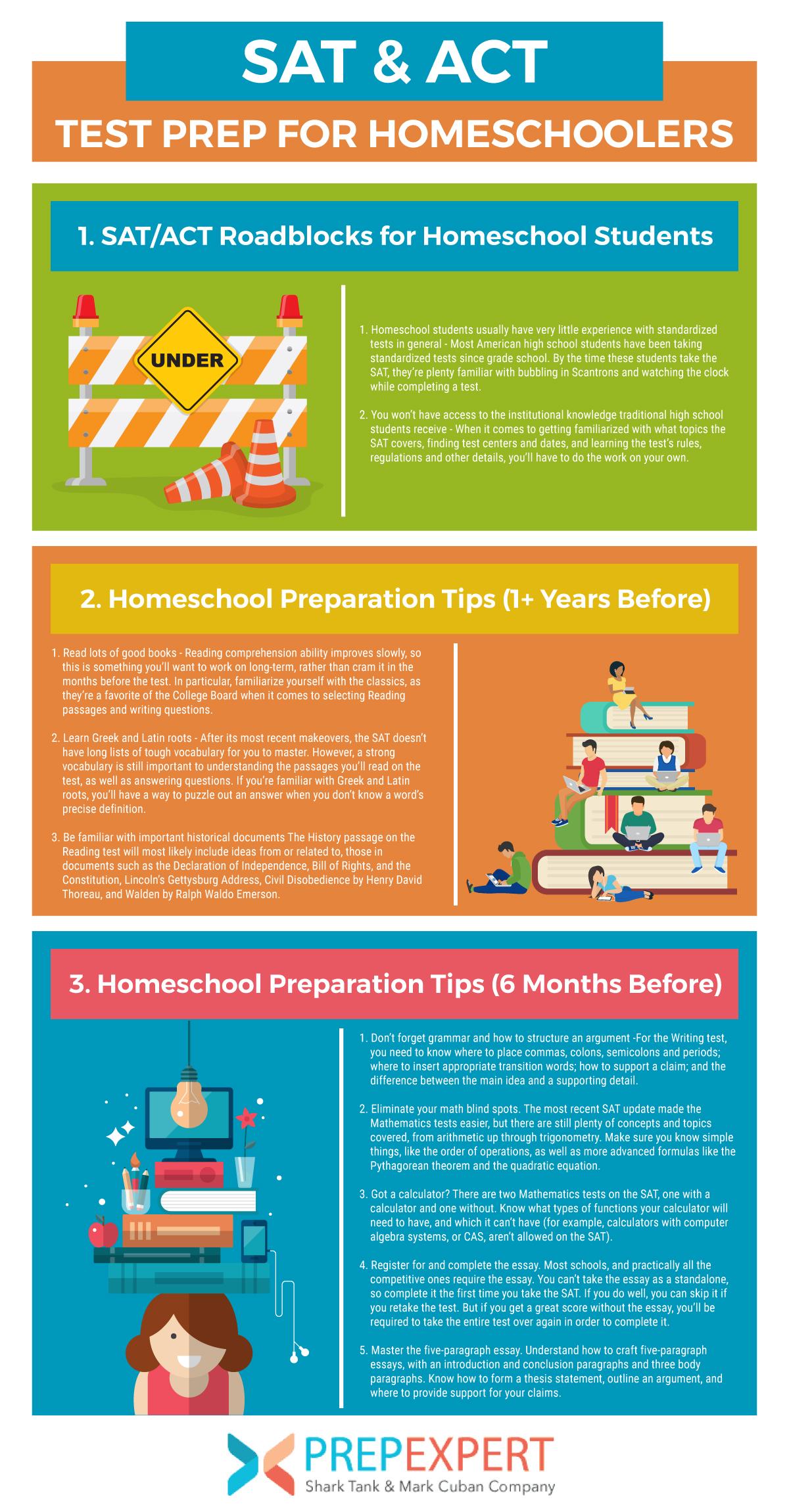 Sat Amp Act Prep For Homeschoolers
