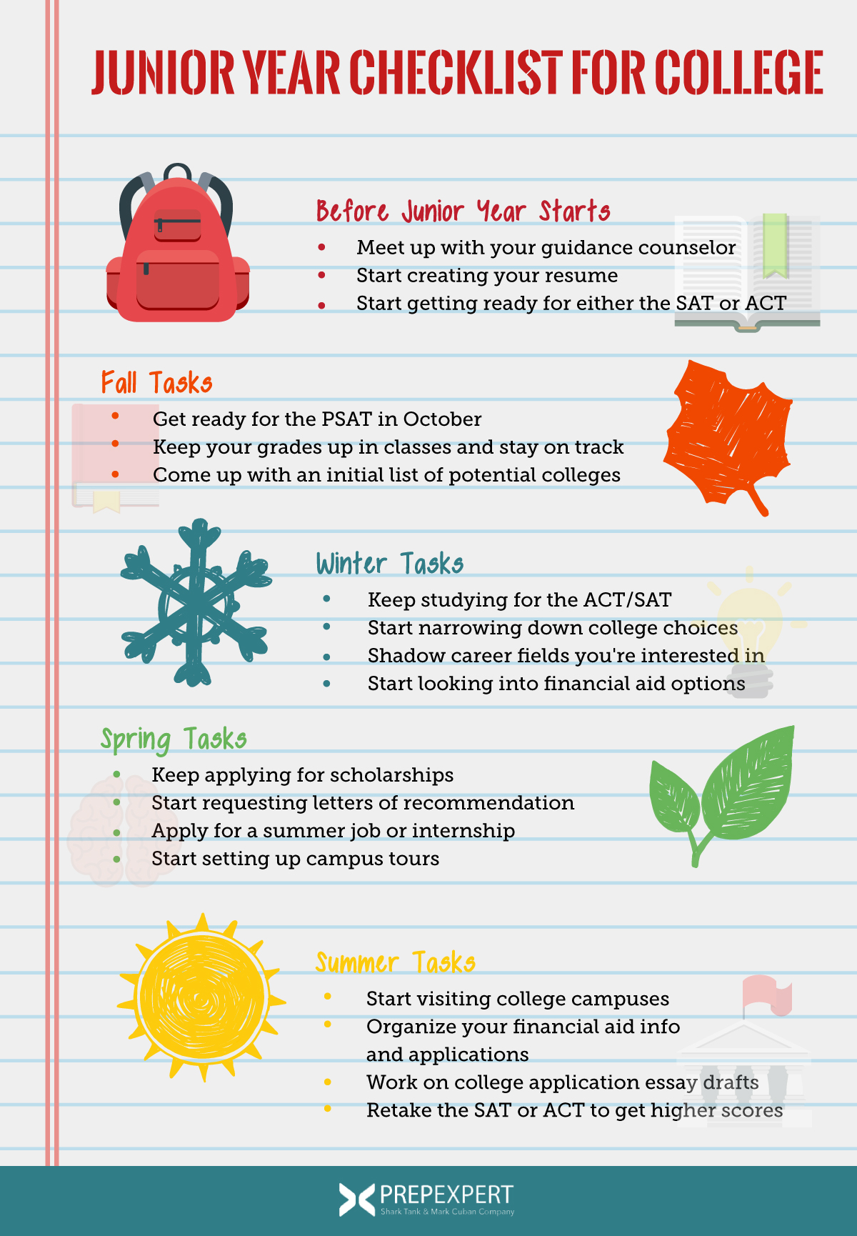 Junior Year Checklist For College Admissions