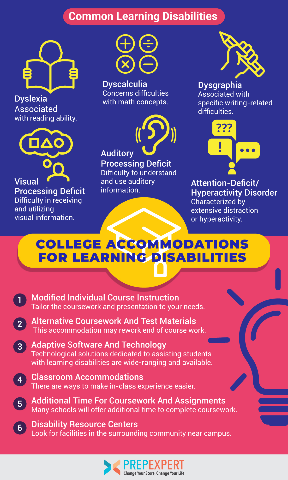 College Accommodations For Learning Disabilities