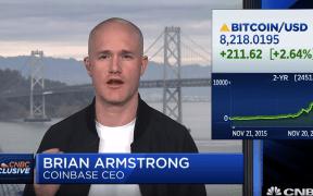 Bitcoin Coinbase $10 billion