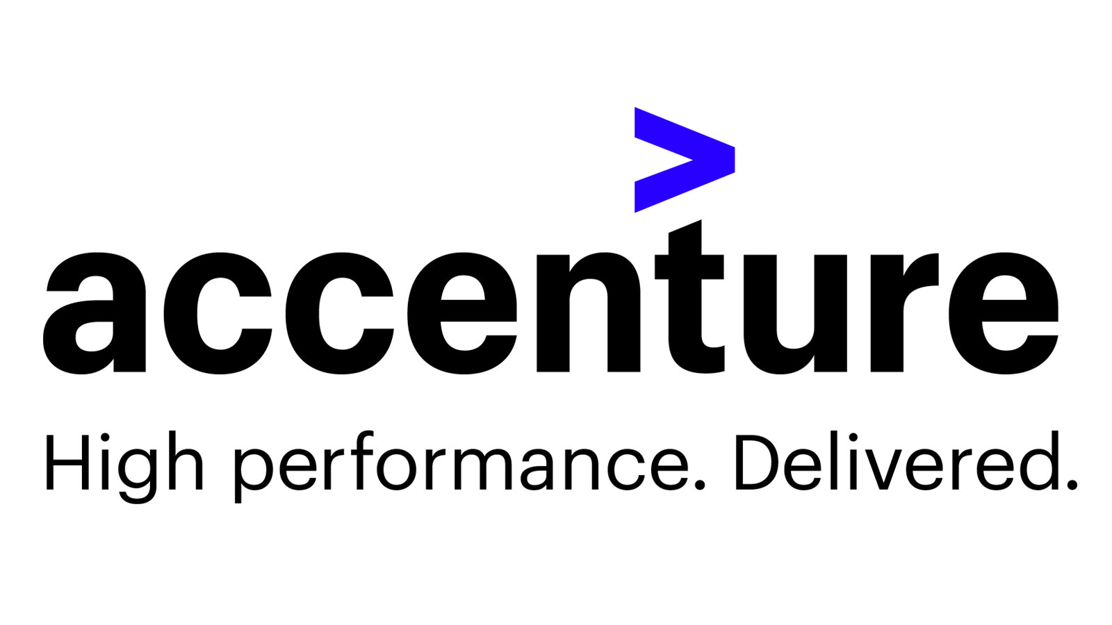 (Updated) Accenture Syllabus 2018 Online Written Aptitude