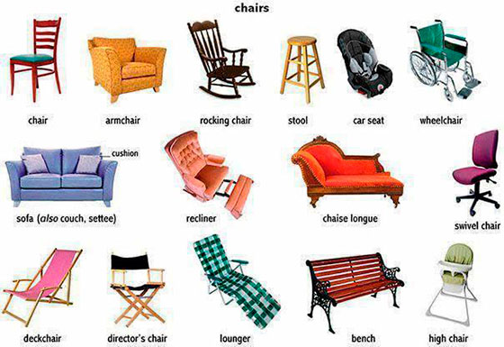 sofa accessories names leather bed sectional of furniture and household items in english types chairs