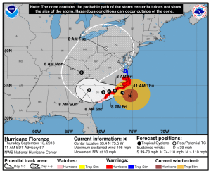 Hurricane Florence Updates: The Good, the Bad, and the Unknown