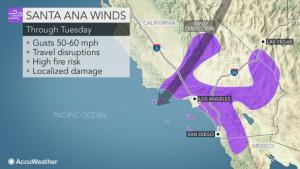 Santa Ana wind event: Gusty winds, high fire threat to continue through midweek
