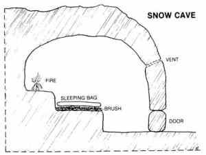 Snow cave basics