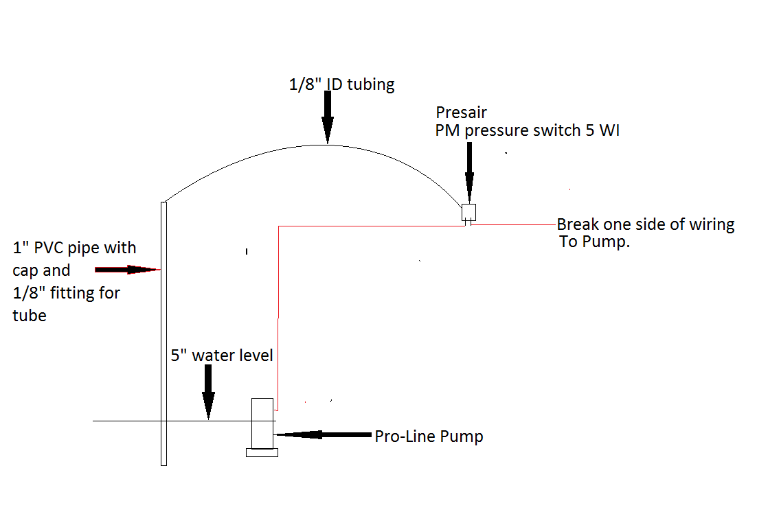 hight resolution of pressure level diagram wiring diagrampressure level diagram today wiring diagrampressure level diagram wiring schematic diagram pressure