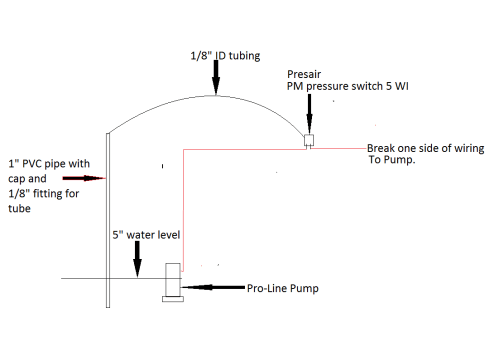 small resolution of pressure level diagram wiring diagrampressure level diagram today wiring diagrampressure level diagram wiring schematic diagram pressure