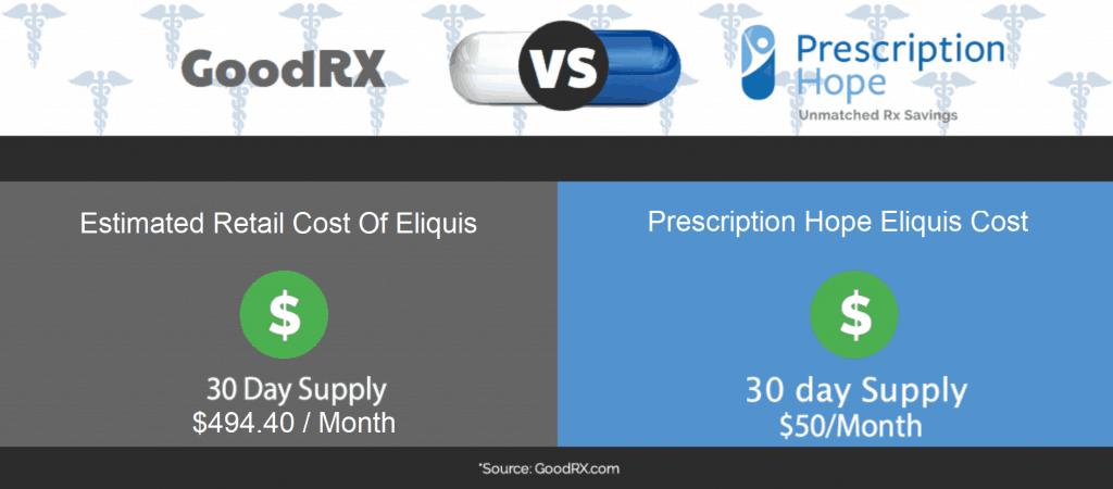 Eliquis Prices - $50 Per Month - Coupons & Patient ...