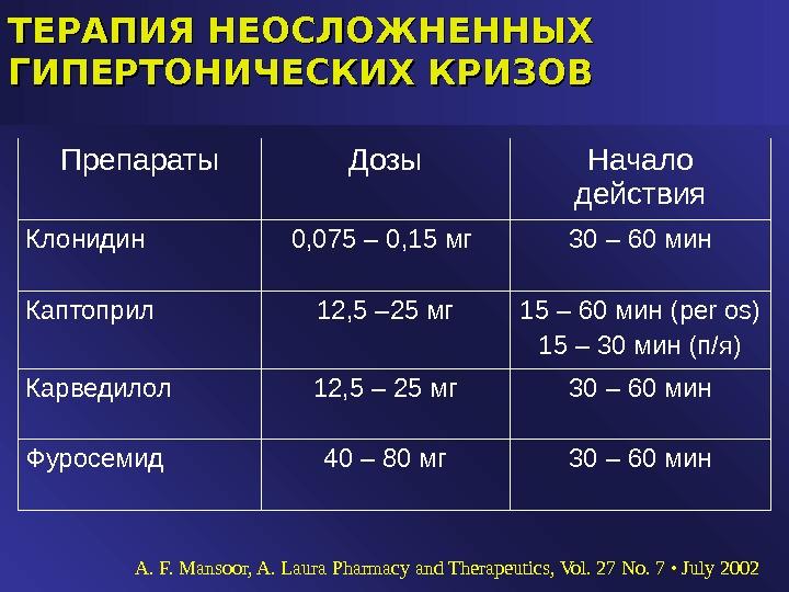 Hipertónia és magas vérnyomás - a különbségek - Anatómia November