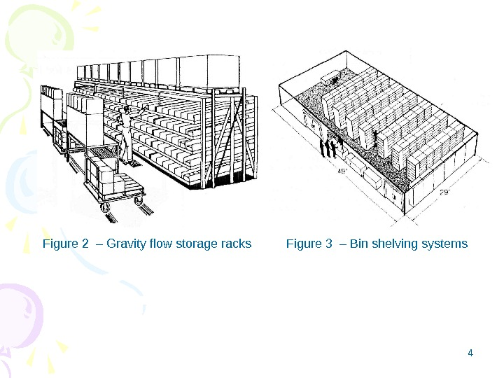 9. Materials handling, computerization, and packaging issues