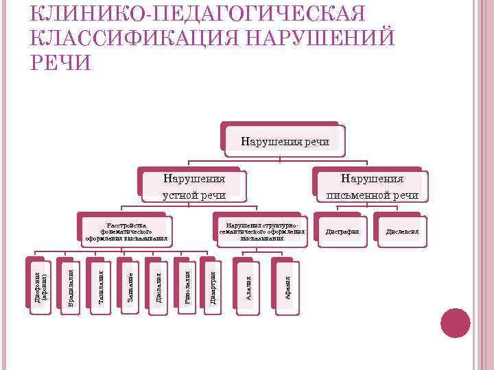 limbile inferioare varicoase мкб