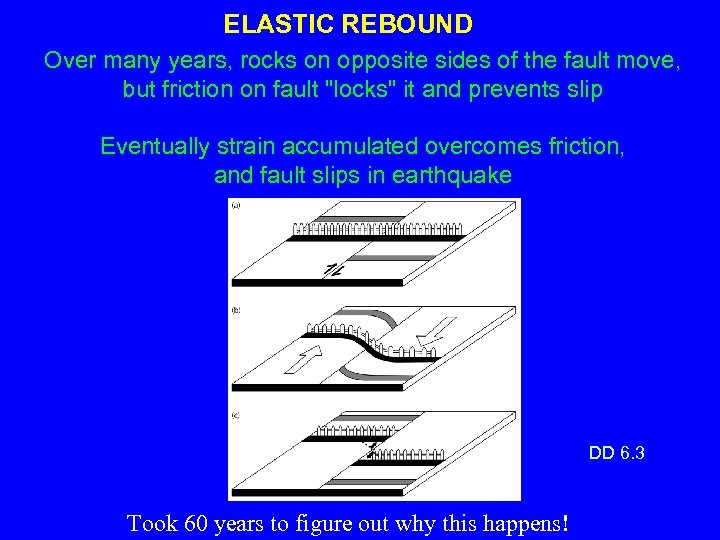 5 How earthquakes work Can we predict them