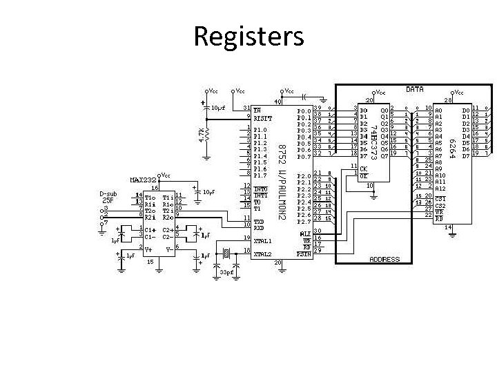 The 8051 Microcontroller 8051 Basic Component