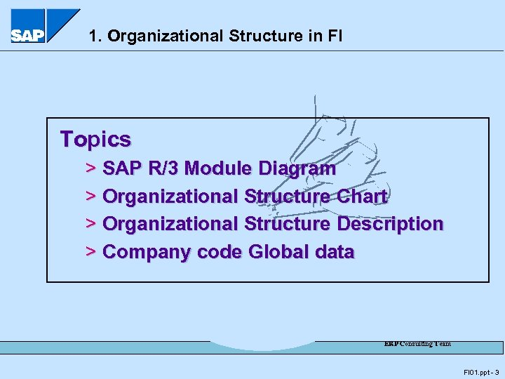 sap r 3 modules diagram 2003 impreza stereo wiring introduction to financial accounting erp consulting team fi organizational structure in topics module