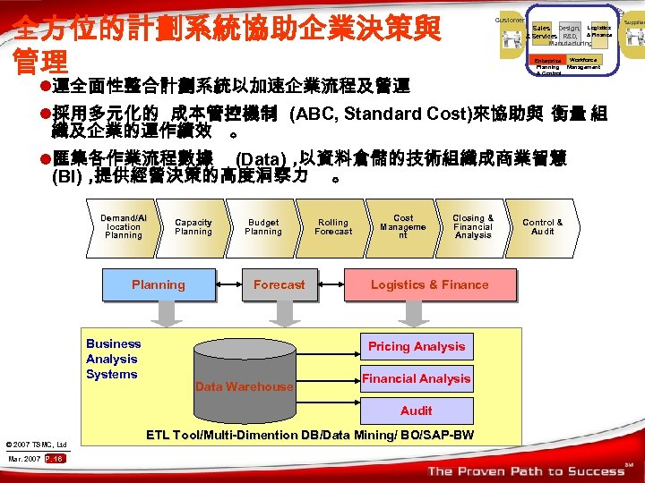 以資訊技術打造臺積電 世界級的半導體企業 Taiwan Semiconductor Manufacturing Company 臺灣積體電路製造股份有限公司