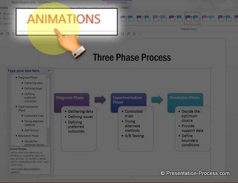 SmartArt Animation
