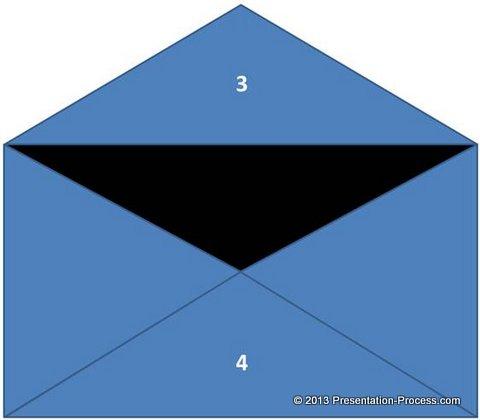Base Envelope in PPT