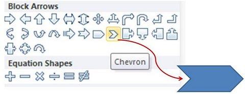 Basic Chevron