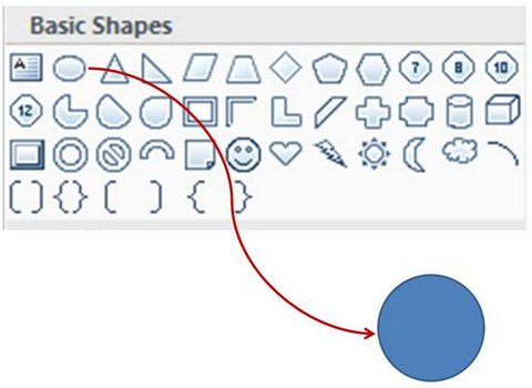 Circle from PowerPoint Menu