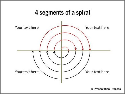 Growing spiral diagram