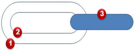 Horizontal Shape for Chain