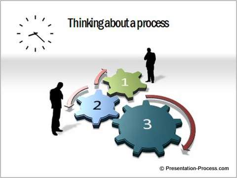 Improved Process Diagram